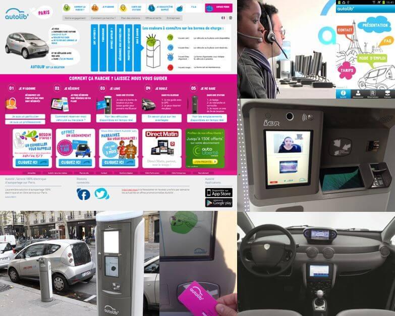 Photos des différentes interfaces de contact avec Autolib : web, centre d'appel, kiosque, borne, tableau de bord